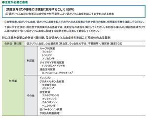 ジゴキシン (2011/12/19追加) | EasyTDM